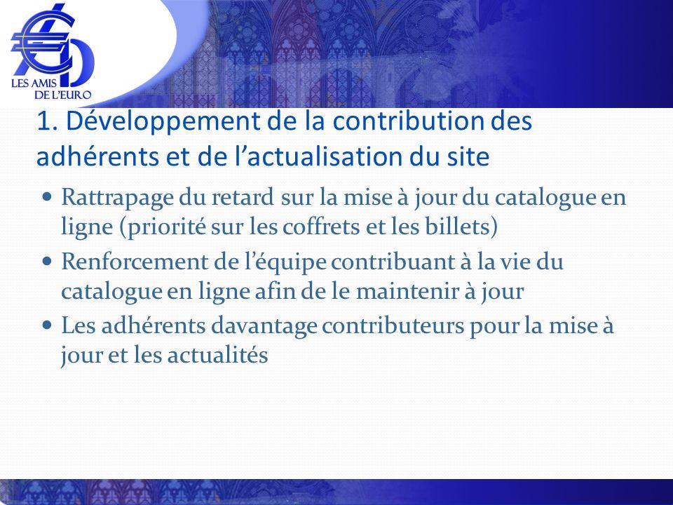 1. Développement de la contribution des adhérents et de lactualisation du site Rattrapage du retard sur la mise à jour du catalogue en ligne (priorité