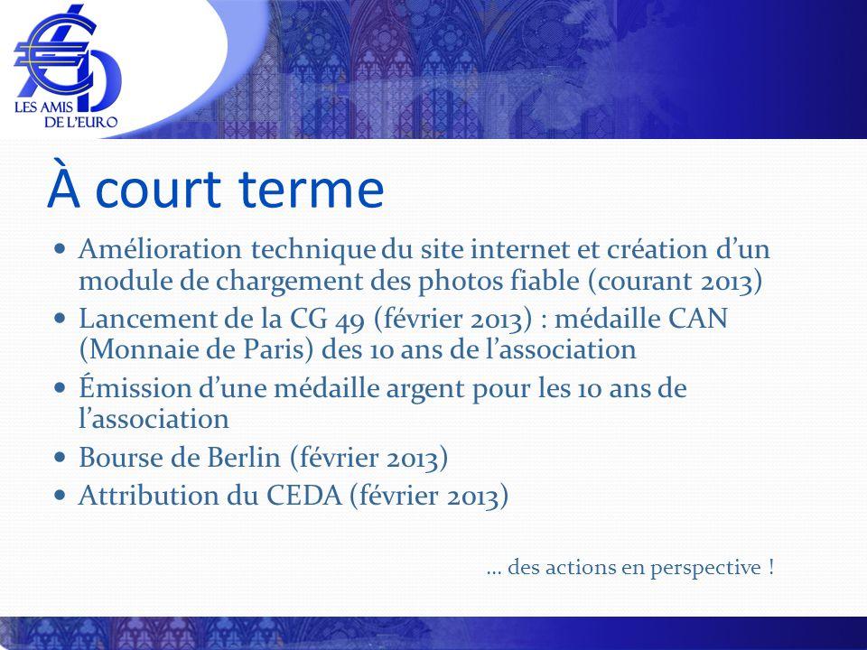 À court terme Amélioration technique du site internet et création dun module de chargement des photos fiable (courant 2013) Lancement de la CG 49 (fév