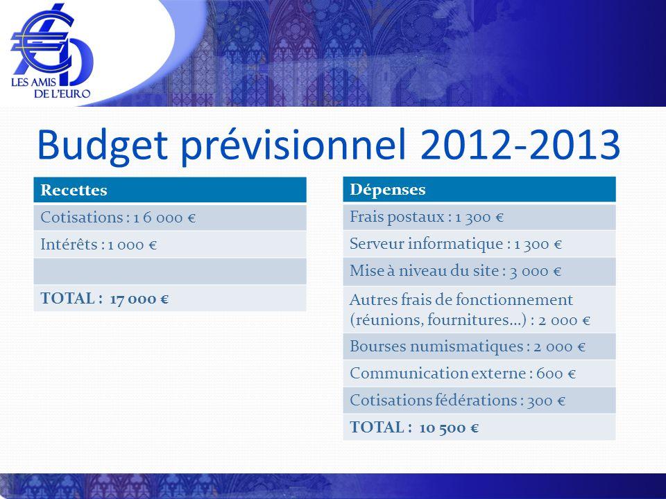 Budget prévisionnel 2012-2013 Recettes Cotisations : 1 6 000 Intérêts : 1 000 TOTAL : 17 000 Dépenses Frais postaux : 1 300 Serveur informatique : 1 3