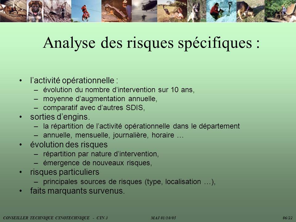 Couverture des risques spécifiques : les matériels –lalerte (procédure, moyens), –parc opérationnel à disposition, –comparatif avec dautres SDIS, –perspective.