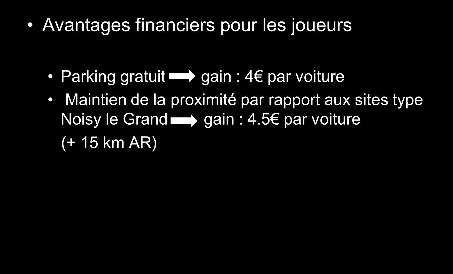 Avantages financiers pour les joueurs Parking gratuit gain : 4 par voiture Maintien de la proximité par rapport aux sites type Noisy le Grand gain : 4