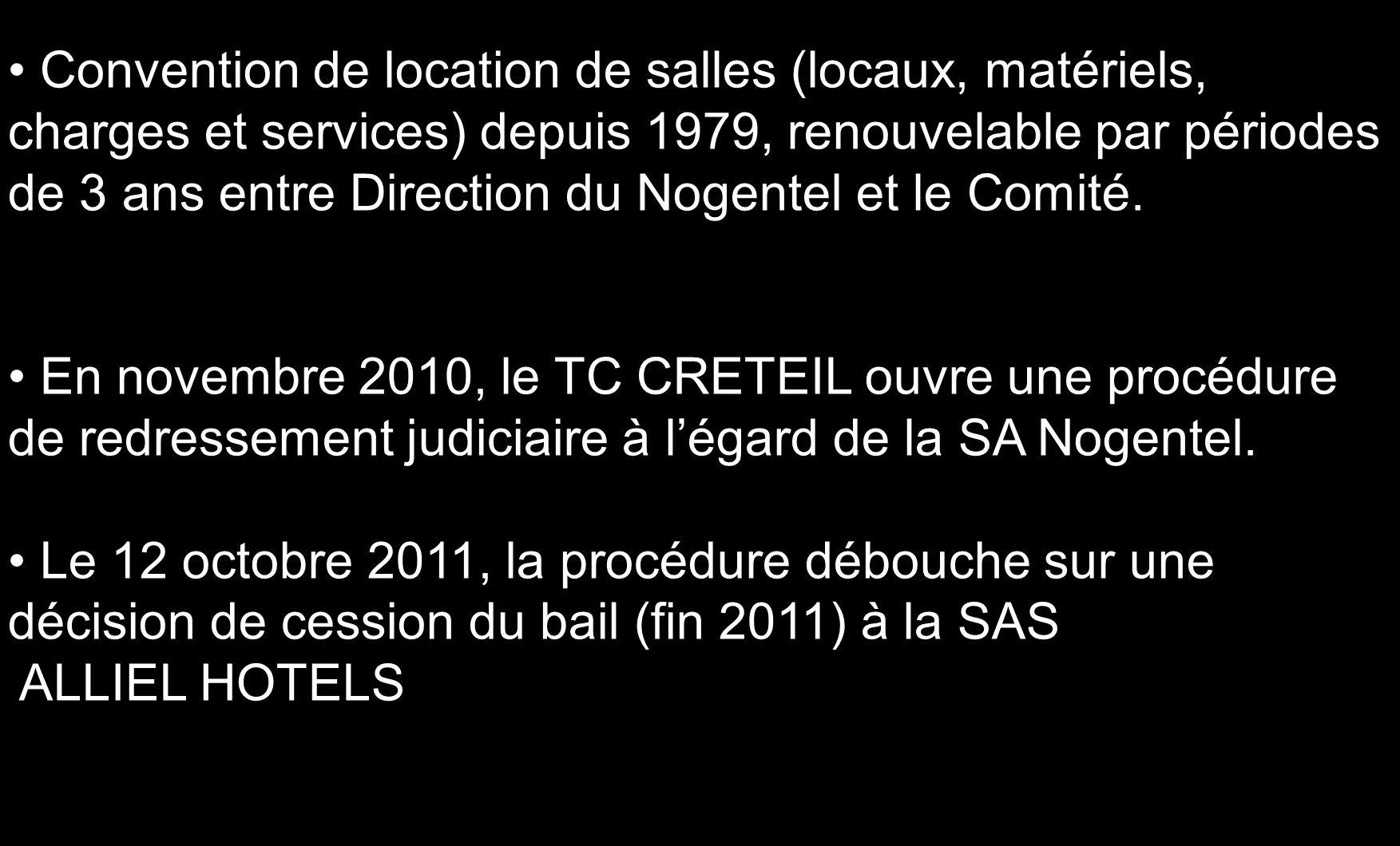 Convention de location de salles (locaux, matériels, charges et services) depuis 1979, renouvelable par périodes de 3 ans entre Direction du Nogentel