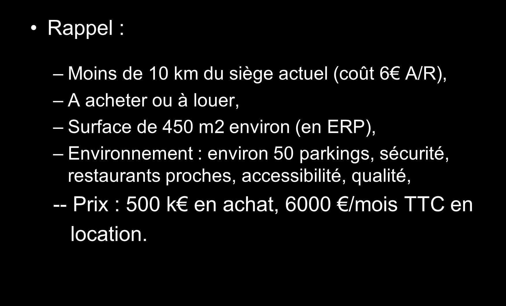 Rappel : –Moins de 10 km du siège actuel (coût 6 A/R), –A acheter ou à louer, –Surface de 450 m2 environ (en ERP), –Environnement : environ 50 parking