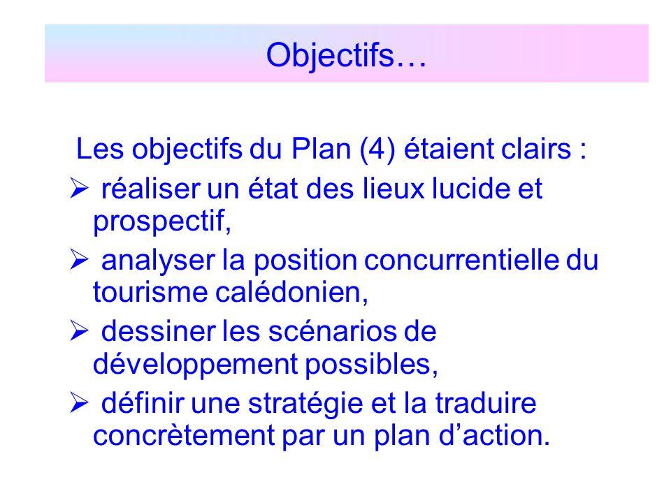 Objectifs… Les objectifs du Plan (4) étaient clairs : réaliser un état des lieux lucide et prospectif, analyser la position concurrentielle du tourism