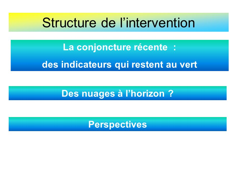 Structure de lintervention La conjoncture récente : des indicateurs qui restent au vert Des nuages à lhorizon ? Perspectives