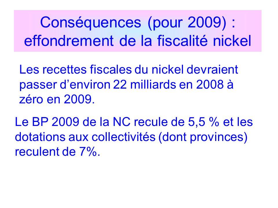 Conséquences (pour 2009) : effondrement de la fiscalité nickel Les recettes fiscales du nickel devraient passer denviron 22 milliards en 2008 à zéro e
