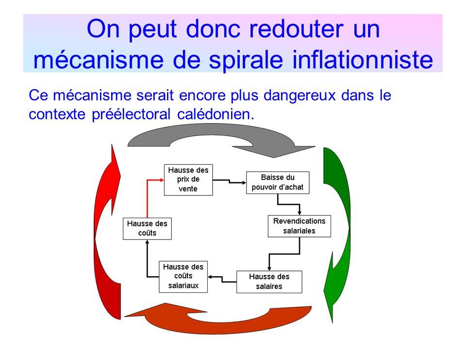 On peut donc redouter un mécanisme de spirale inflationniste Ce mécanisme serait encore plus dangereux dans le contexte préélectoral calédonien.