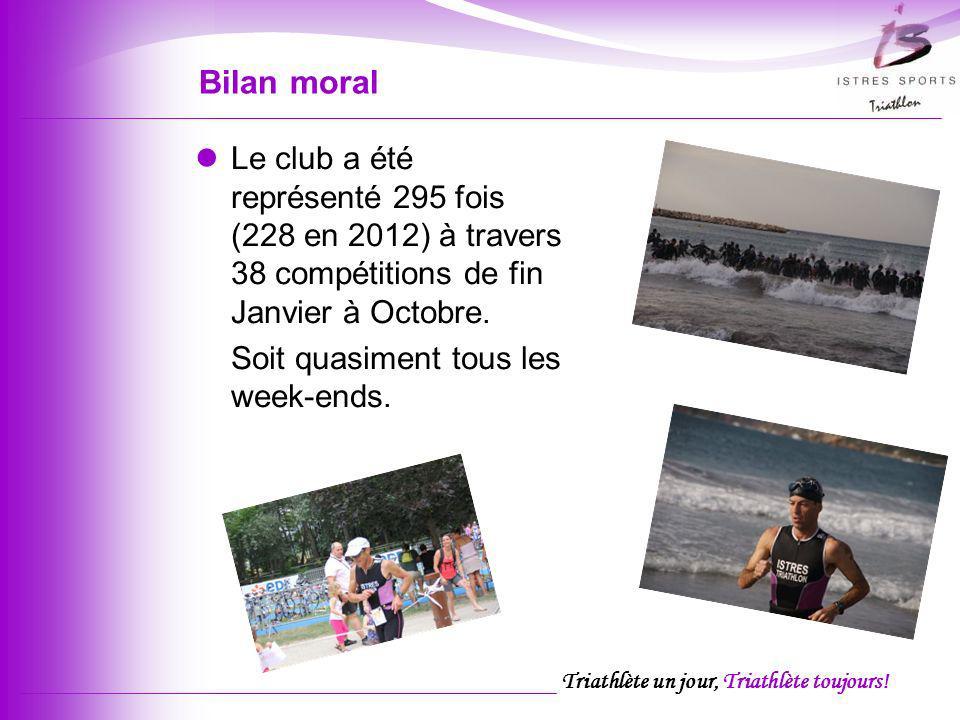 Triathlète un jour, Triathlète toujours! Bilan moral Le club a été représenté 295 fois (228 en 2012) à travers 38 compétitions de fin Janvier à Octobr