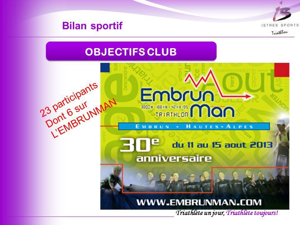 Triathlète un jour, Triathlète toujours! OBJECTIFS CLUB 23 participants Dont 6 sur LEMBRUNMAN Bilan sportif