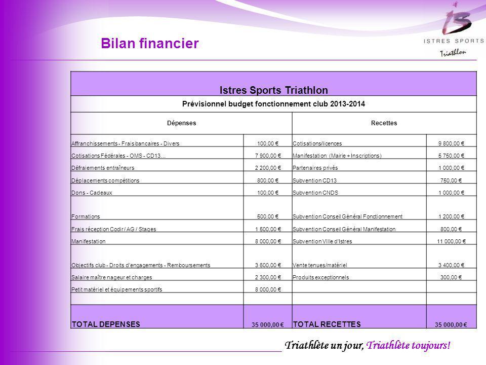 Triathlète un jour, Triathlète toujours! Bilan financier Istres Sports Triathlon Prévisionnel budget fonctionnement club 2013-2014 DépensesRecettes Af