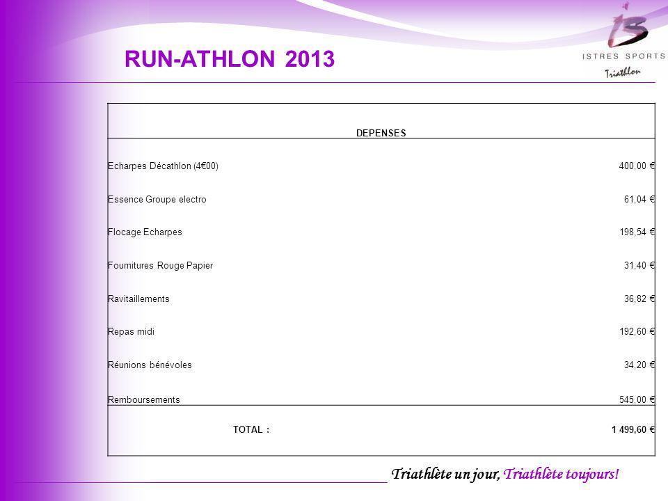 Triathlète un jour, Triathlète toujours! RUN-ATHLON 2013 DEPENSES Echarpes Décathlon (400)400,00 Essence Groupe electro61,04 Flocage Echarpes198,54 Fo
