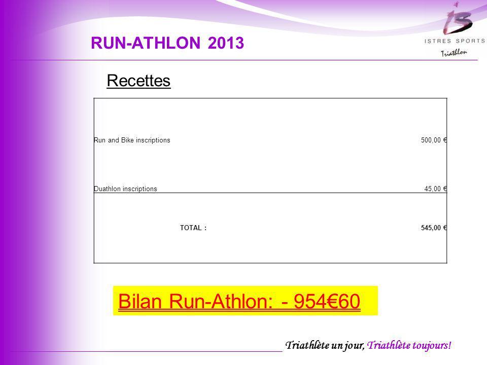 Triathlète un jour, Triathlète toujours! RUN-ATHLON 2013 Run and Bike inscriptions 500,00 Duathlon inscriptions45,00 TOTAL : 545,00 Recettes Bilan Run