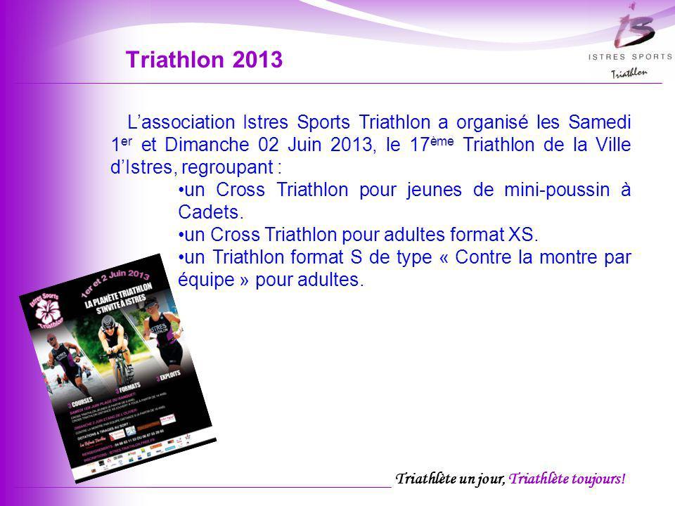 Triathlète un jour, Triathlète toujours! Triathlon 2013 Lassociation Istres Sports Triathlon a organisé les Samedi 1 er et Dimanche 02 Juin 2013, le 1