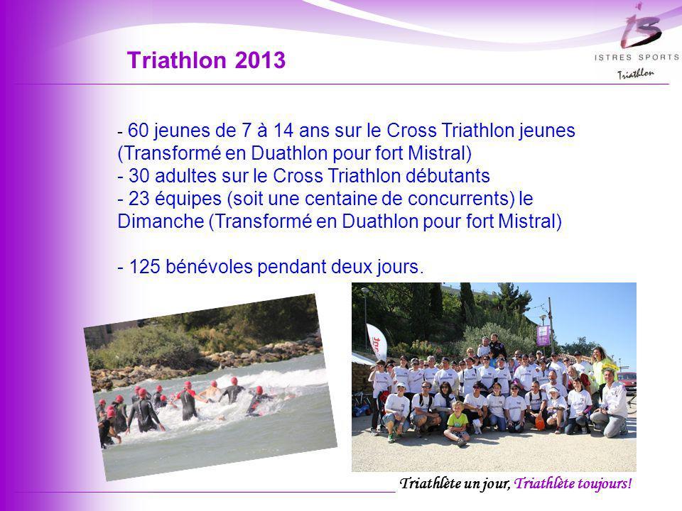 Triathlète un jour, Triathlète toujours! Triathlon 2013 - 60 jeunes de 7 à 14 ans sur le Cross Triathlon jeunes (Transformé en Duathlon pour fort Mist