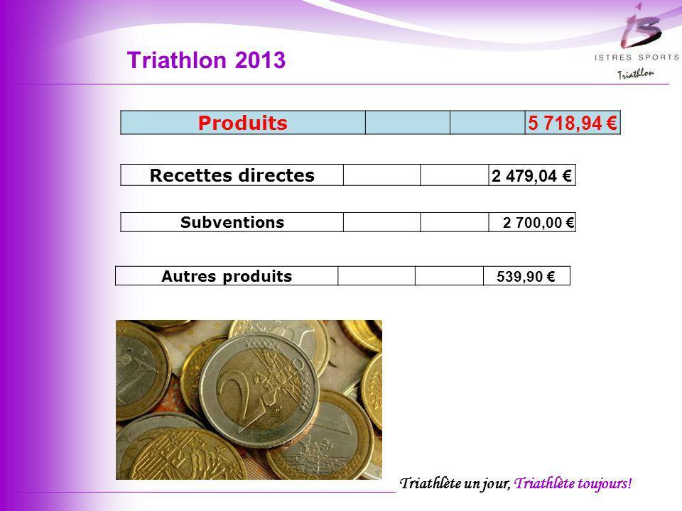 Triathlète un jour, Triathlète toujours! Triathlon 2013 Produits 5 718,94 Recettes directes 2 479,04 Subventions 2 700,00 Autres produits 539,90
