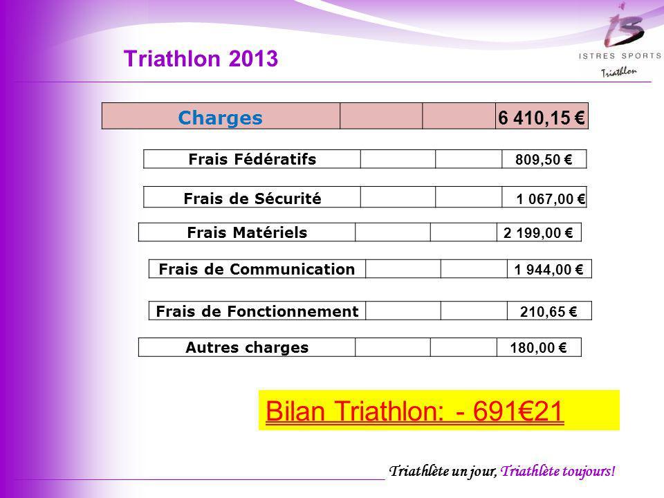 Triathlète un jour, Triathlète toujours! Triathlon 2013 Charges 6 410,15 Frais Fédératifs 809,50 Frais de Sécurité 1 067,00 Frais Matériels 2 199,00 F