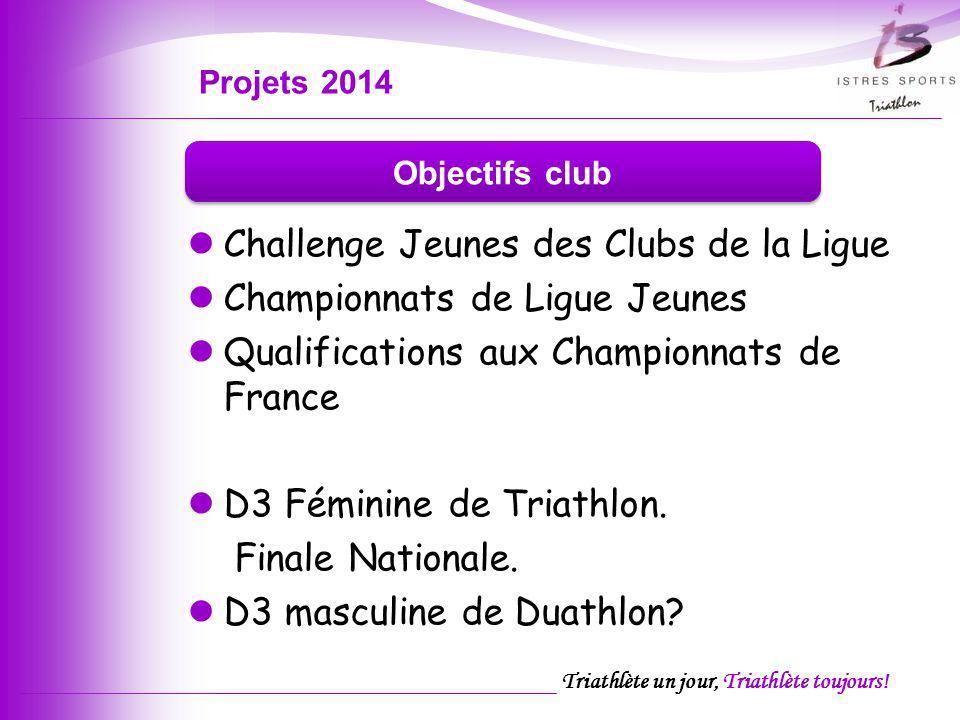 Triathlète un jour, Triathlète toujours! Challenge Jeunes des Clubs de la Ligue Championnats de Ligue Jeunes Qualifications aux Championnats de France