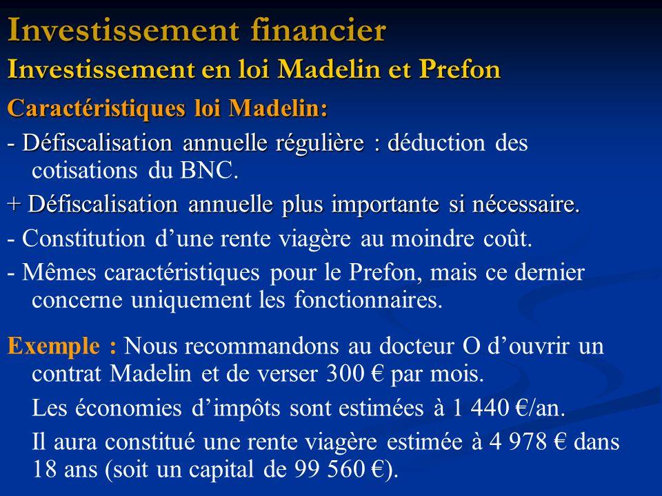 Investissement financier Investissement en loi Madelin et Prefon Caractéristiques loi Madelin: - Défiscalisation annuelle régulière : d - Défiscalisation annuelle régulière : déduction des cotisations du BNC.