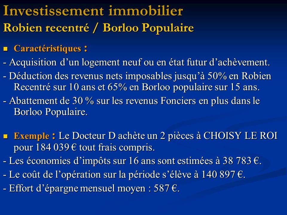 Investissement immobilier Robien recentré / Borloo Populaire Caractéristiques : Caractéristiques : - Acquisition dun logement neuf ou en état futur dachèvement.
