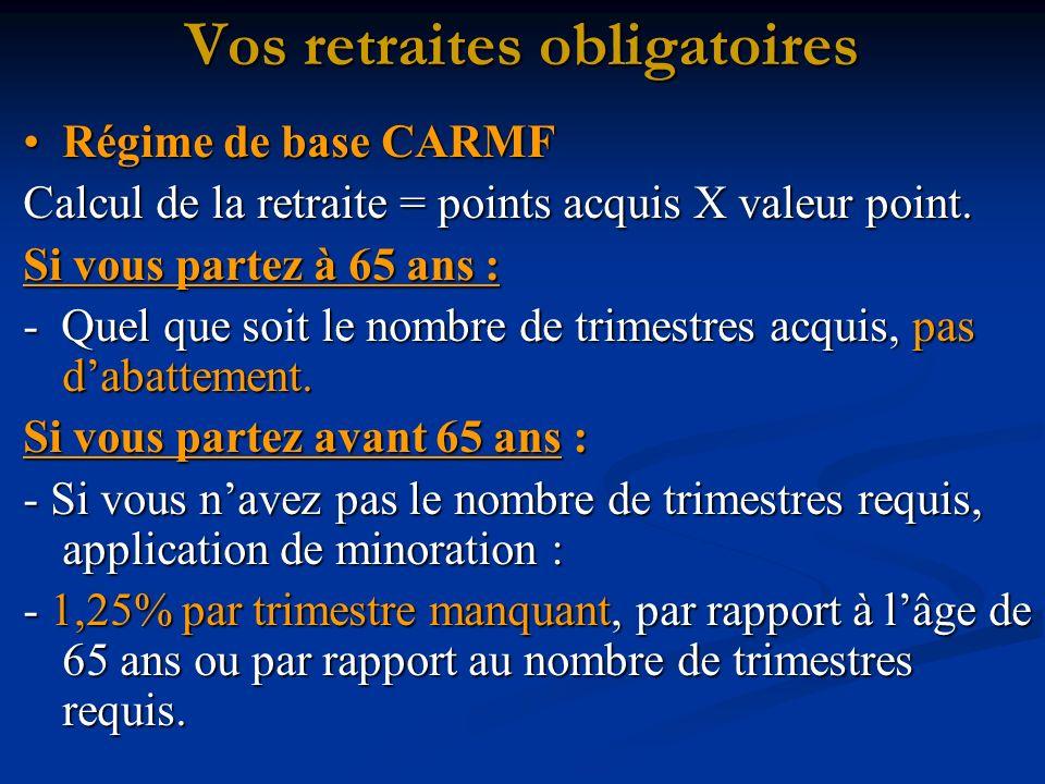 Vos retraites obligatoires Régime de base CARMFRégime de base CARMF Calcul de la retraite = points acquis X valeur point.