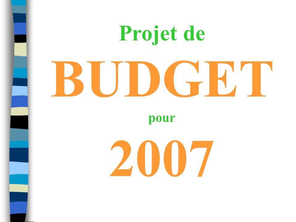Projet de BUDGET pour 2007
