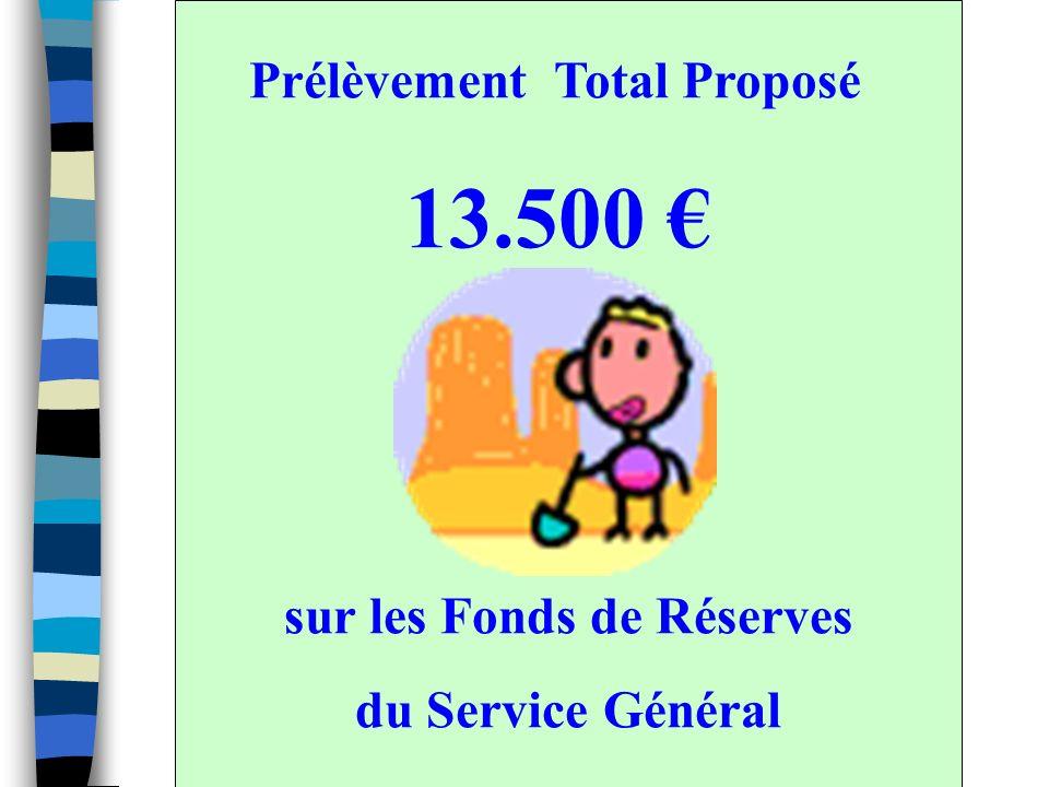 Prélèvement Total Proposé 13.500 sur les Fonds de Réserves du Service Général