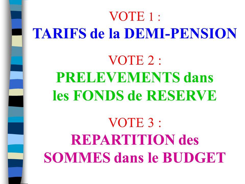 VOTE 1 : TARIFS de la DEMI-PENSION VOTE 2 : PRELEVEMENTS dans les FONDS de RESERVE VOTE 3 : REPARTITION des SOMMES dans le BUDGET