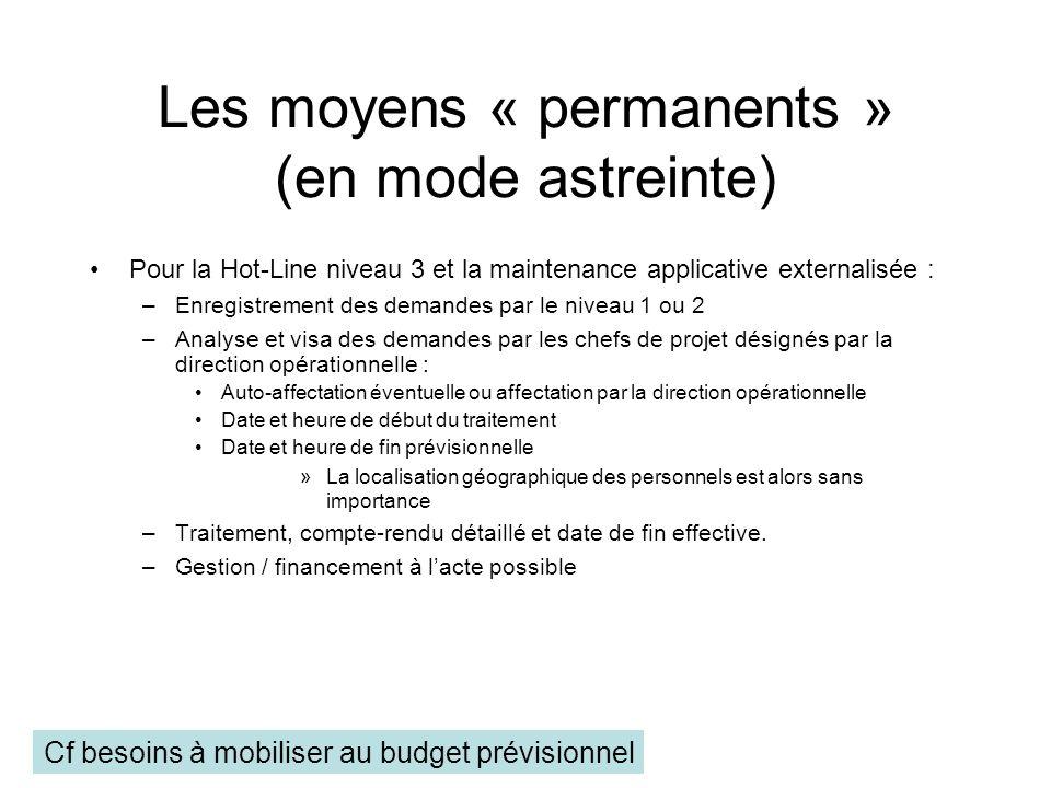 Les moyens « permanents » (en mode astreinte) Pour la Hot-Line niveau 3 et la maintenance applicative externalisée : –Enregistrement des demandes par