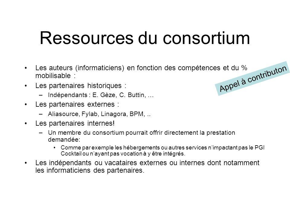 Ressources du consortium Les auteurs (informaticiens) en fonction des compétences et du % mobilisable : Les partenaires historiques : –Indépendants : E.