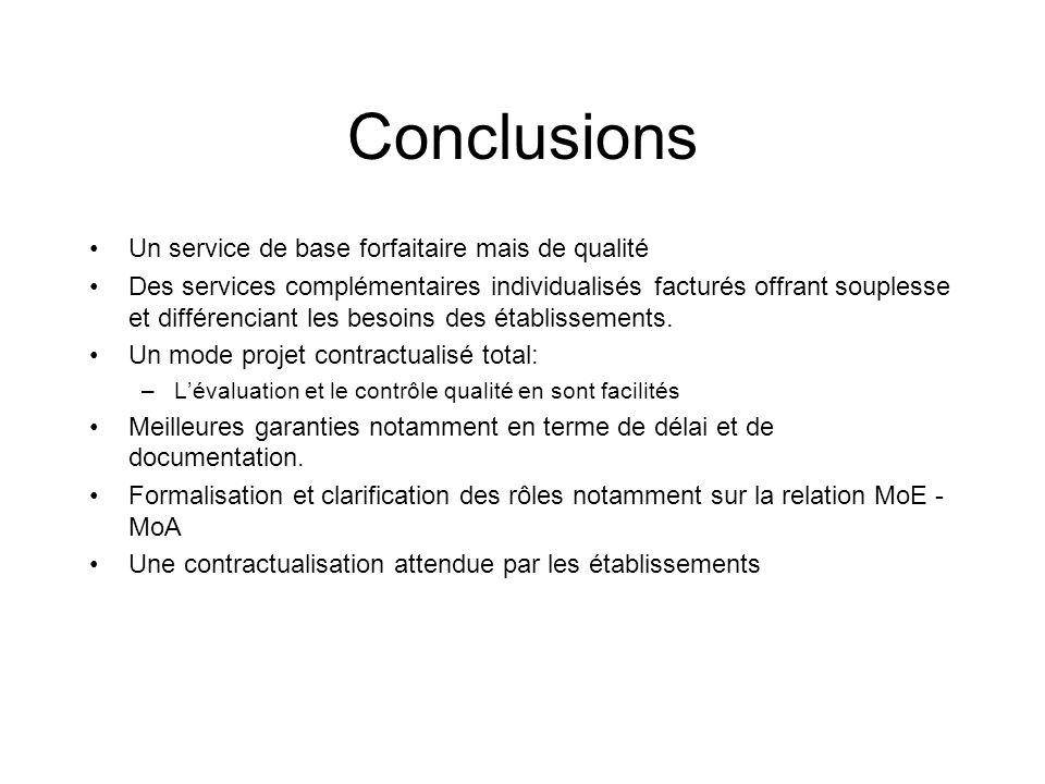 Conclusions Un service de base forfaitaire mais de qualité Des services complémentaires individualisés facturés offrant souplesse et différenciant les besoins des établissements.