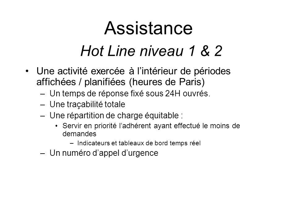 Assistance Hot Line niveau 1 & 2 Une activité exercée à lintérieur de périodes affichées / planifiées (heures de Paris) –Un temps de réponse fixé sous