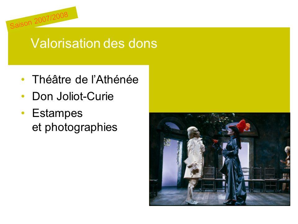Théâtre de lAthénée Don Joliot-Curie Estampes et photographies Valorisation des dons Saison 2007/2008