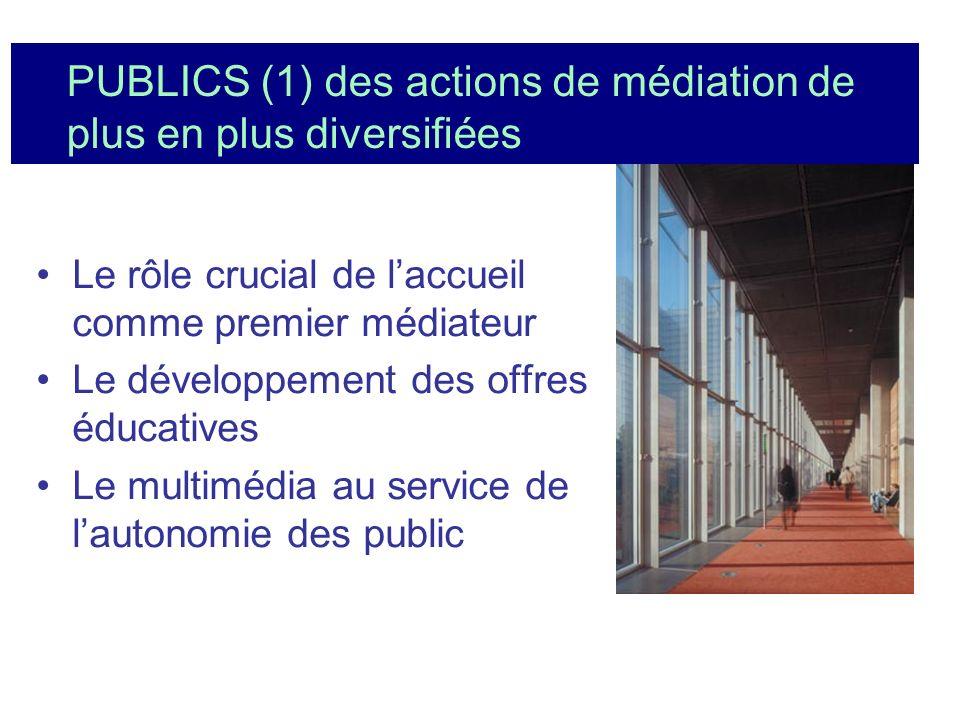 Le rôle crucial de laccueil comme premier médiateur Le développement des offres éducatives Le multimédia au service de lautonomie des public PUBLICS (