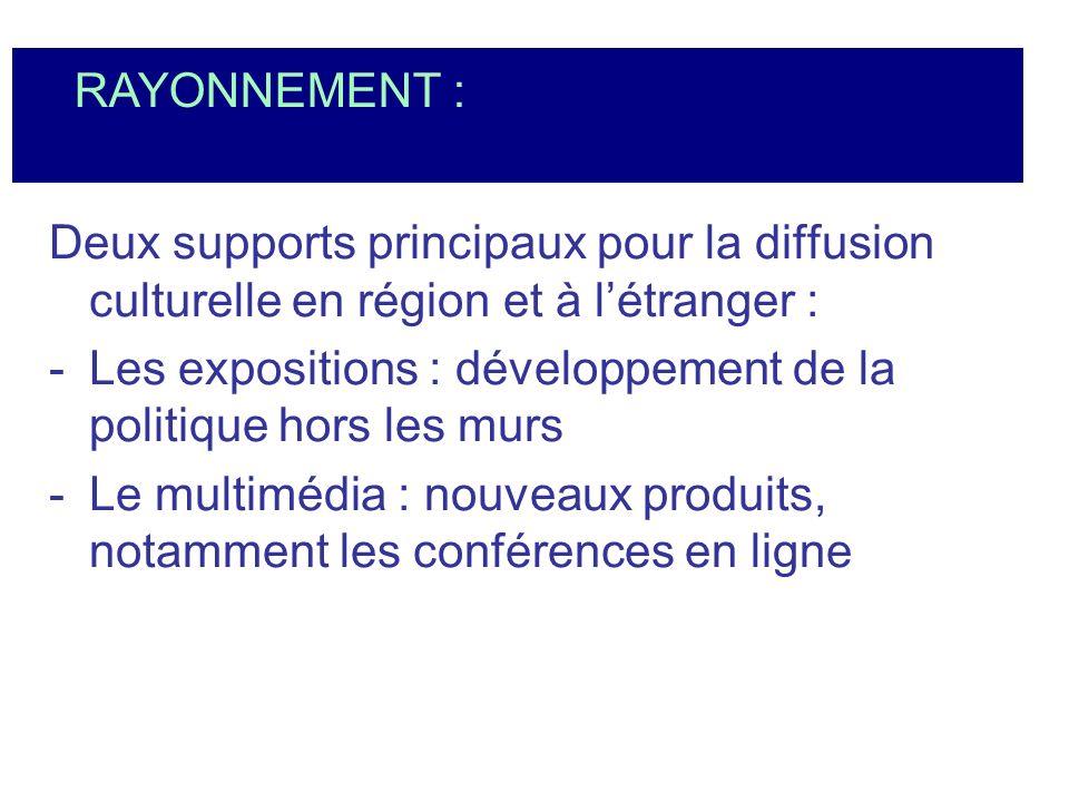 Deux supports principaux pour la diffusion culturelle en région et à létranger : -Les expositions : développement de la politique hors les murs -Le mu
