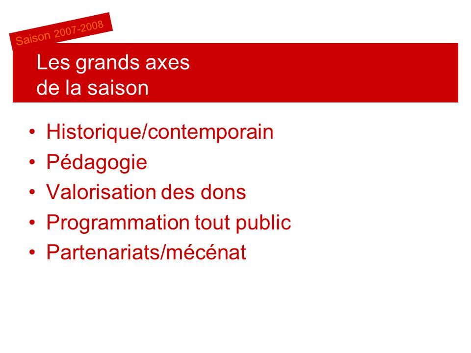 LEnfer de la Bibliothèque Daumier Société de géographie Giacometti Concerts : Inédits de la BnF Saison 2007-2008 Historique