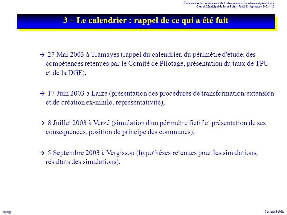Étude en vue du renforcement de l'intercommunalité urbaine et périurbaine Conseil Municipal de Saint-Point - Jeudi 18 Septembre 2003 - 10 kpmg Secteur