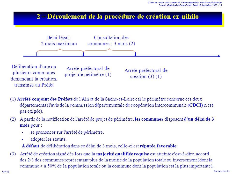 Étude en vue du renforcement de l'intercommunalité urbaine et périurbaine Conseil Municipal de Saint-Point - Jeudi 18 Septembre 2003 - 16 kpmg Secteur
