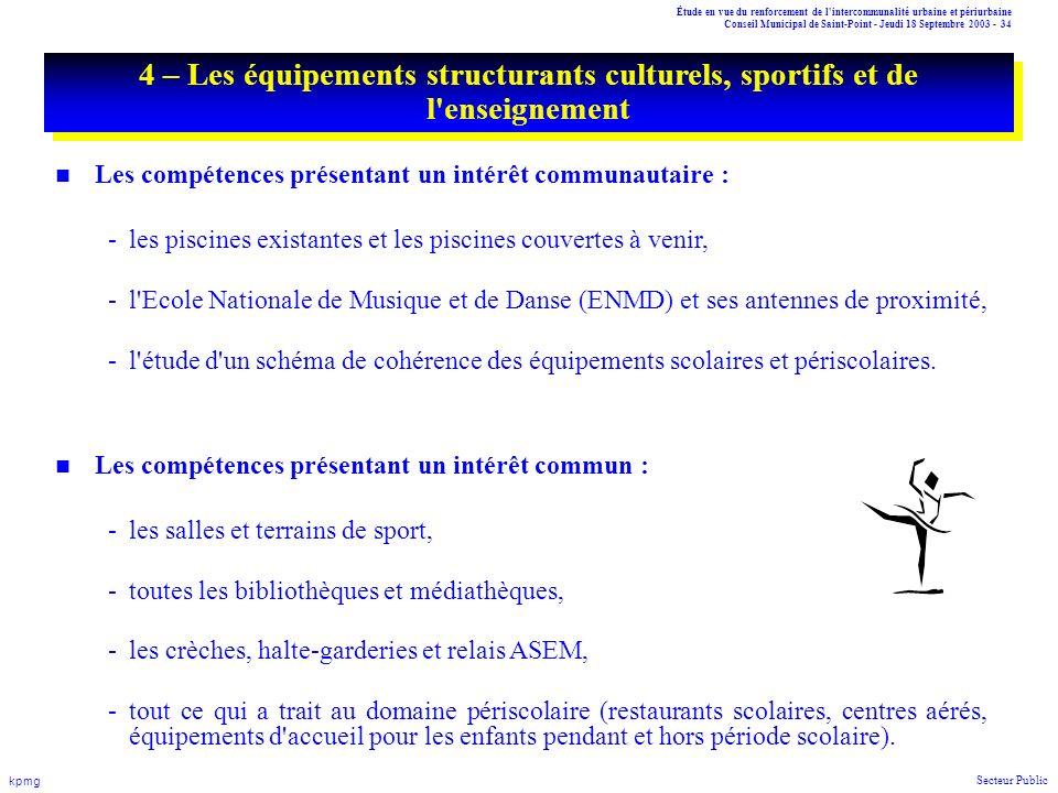 Étude en vue du renforcement de l'intercommunalité urbaine et périurbaine Conseil Municipal de Saint-Point - Jeudi 18 Septembre 2003 - 34 kpmg Secteur