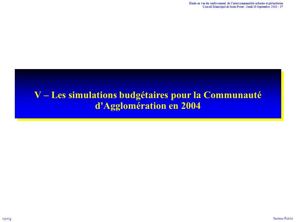 Étude en vue du renforcement de l'intercommunalité urbaine et périurbaine Conseil Municipal de Saint-Point - Jeudi 18 Septembre 2003 - 37 kpmg Secteur