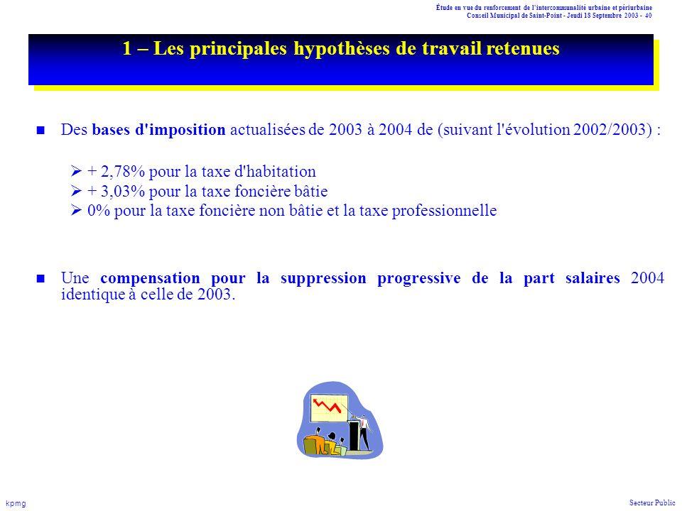 Étude en vue du renforcement de l'intercommunalité urbaine et périurbaine Conseil Municipal de Saint-Point - Jeudi 18 Septembre 2003 - 40 kpmg Secteur