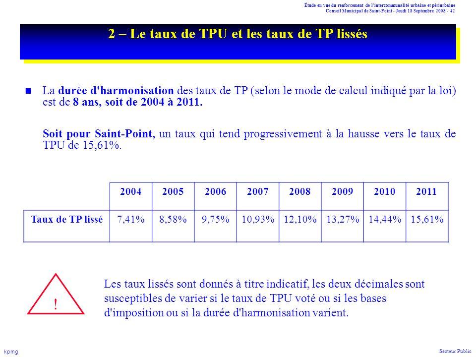 Étude en vue du renforcement de l'intercommunalité urbaine et périurbaine Conseil Municipal de Saint-Point - Jeudi 18 Septembre 2003 - 42 kpmg Secteur