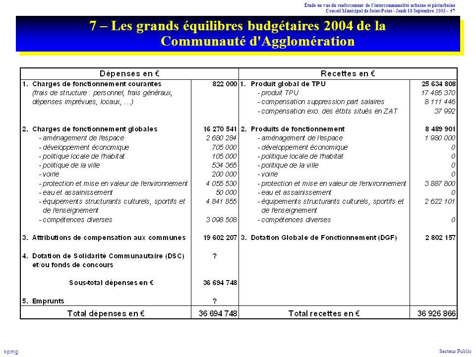 Étude en vue du renforcement de l'intercommunalité urbaine et périurbaine Conseil Municipal de Saint-Point - Jeudi 18 Septembre 2003 - 57 kpmg Secteur