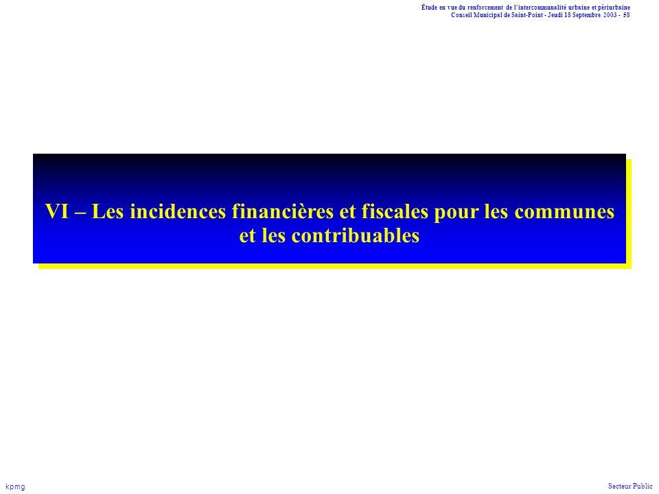Étude en vue du renforcement de l'intercommunalité urbaine et périurbaine Conseil Municipal de Saint-Point - Jeudi 18 Septembre 2003 - 58 kpmg Secteur
