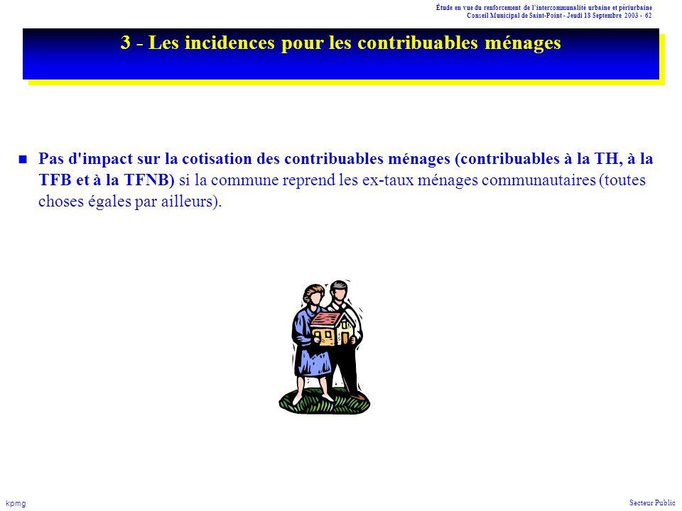 Étude en vue du renforcement de l'intercommunalité urbaine et périurbaine Conseil Municipal de Saint-Point - Jeudi 18 Septembre 2003 - 62 kpmg Secteur