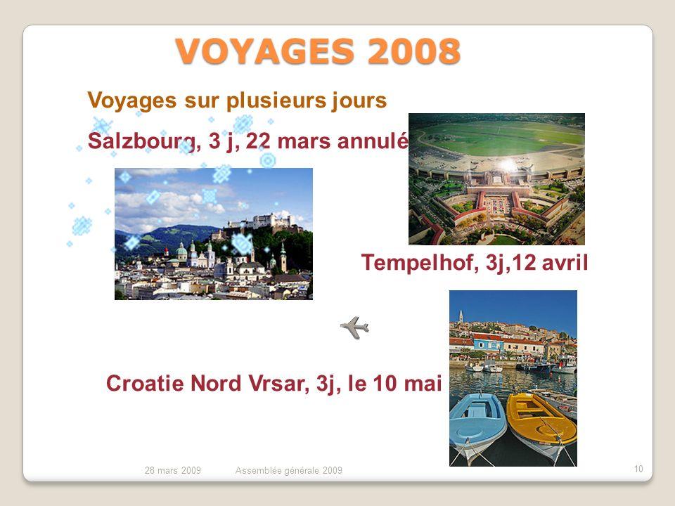 Assemblée générale 20099 VOYAGES 2008 Autres voyages dune journée ( 7 au total ) 22 juillet Millau, annulé En aout MontBlanc : succés 24 septembre Strasbourg, annulé 28 mars 2009