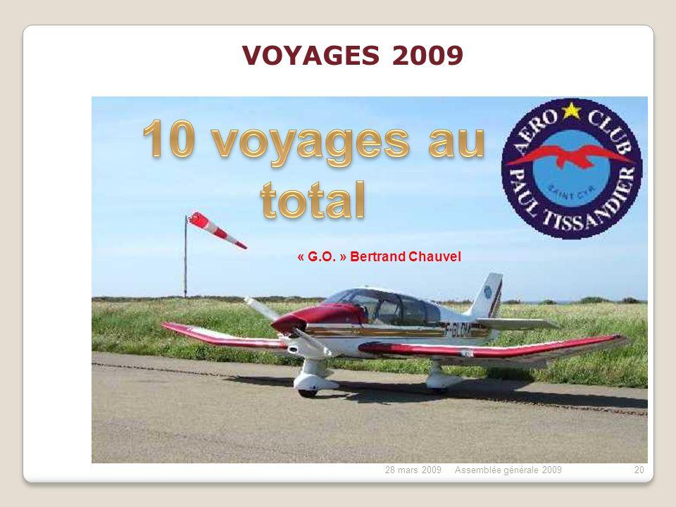 PROJETS 2009 Formation instructeur bénévole (en cours) Rénovation atelier mécanique Agrément européen de lUEA Silencieux HR 200 et Cessna 172 QZ .
