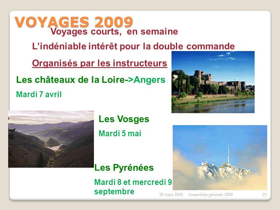 28 mars 2009Assemblée générale 200920 VOYAGES 2009 « G.O. » Bertrand Chauvel