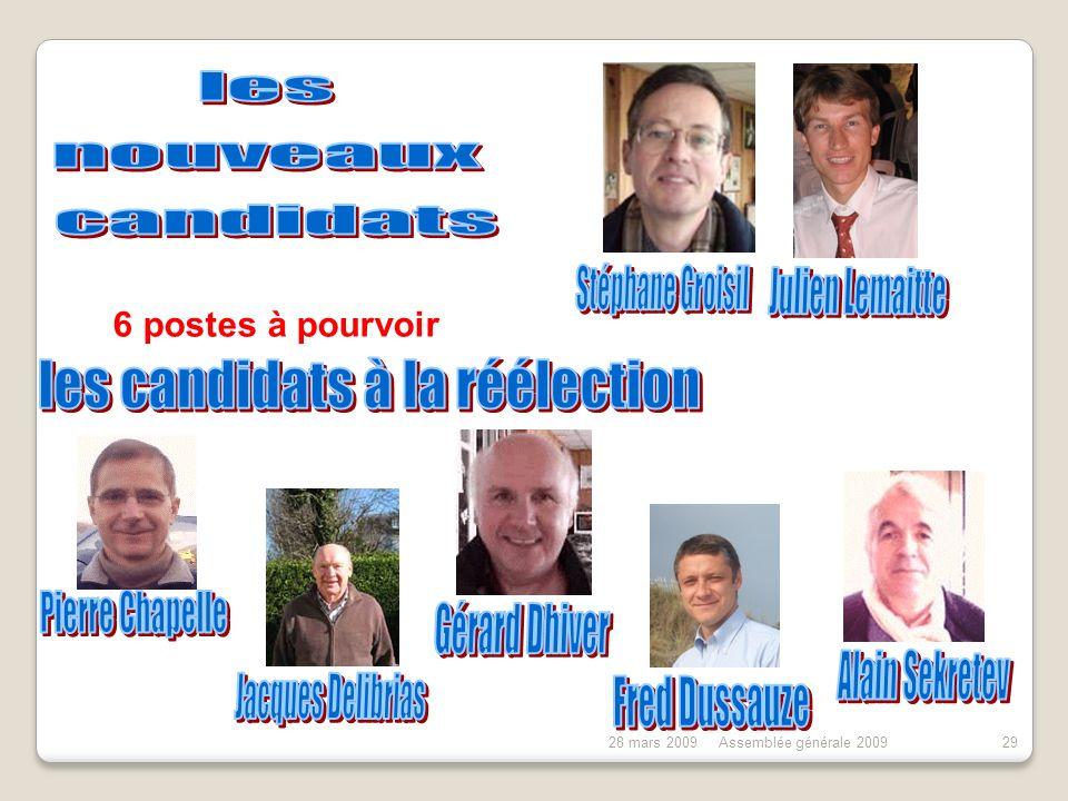 ELECTION DU CONSEIL DADMINISTRATION 28 mars 2009Assemblée générale 200928