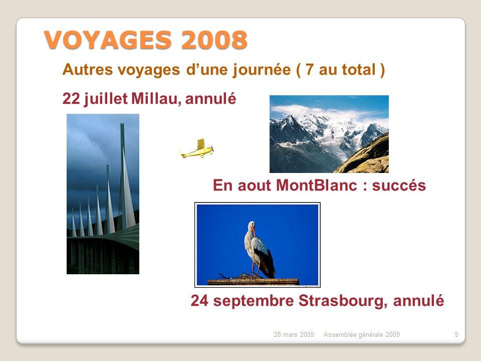 28 mars 2009Assemblée générale 20098 VOYAGES 2008 Voyages dune journée Mars, Dinard, annulé 23 avril Guernesey En avril La Loire réalisé juillet Bretagne Sud