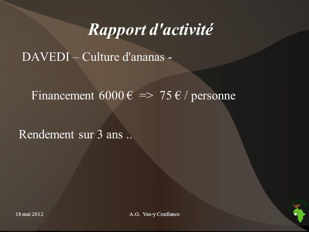 18 mai 2012A.G. Vas-y Confiance Rapport d'activité DAVEDI – Culture d'ananas - Financement 6000 => 75 / personne Rendement sur 3 ans..